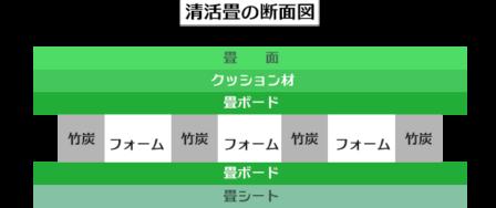tatami01